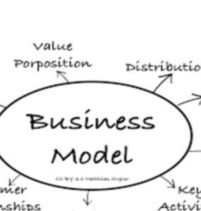 rencana bisnis digital