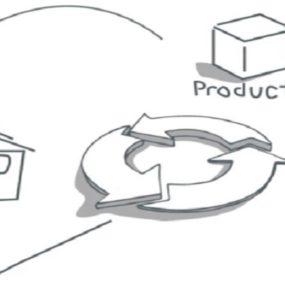 model bisnis b2c