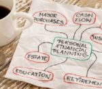 6 Langkah Mengatur Perencanaan Keuangan Pribadi