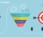 Apa itu Sales Funnel: Mengapa Perusahaan Membutuhkannya!