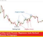 Trading untuk Pemula: Bagaimana Anda Berhasil Memulai Perdagangan