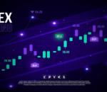 10 Daftar Broker Forex Terbaik untuk Scalping