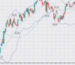 Time Frame untuk Trader Harian (D1) dan Mingguan (W1) dalam Trading